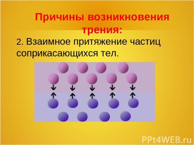 Причины возникновения трения: 2. Взаимное притяжение частиц соприкасающихся тел.