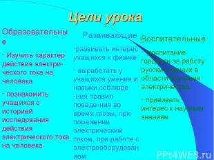Цели урока Образовательные Изучить характер действия электри-ческого тока на чел