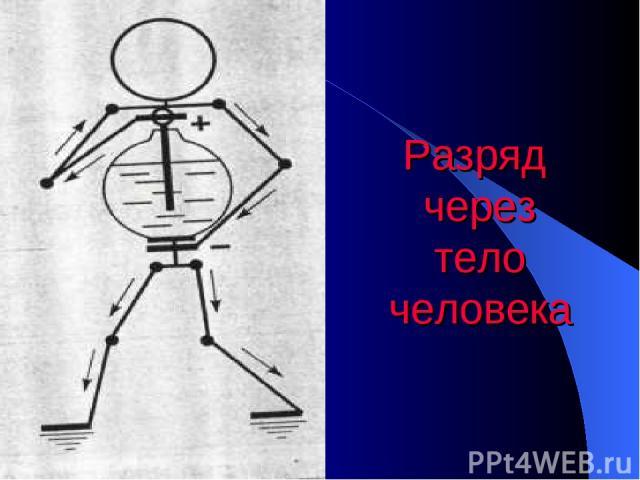 Разряд через тело человека