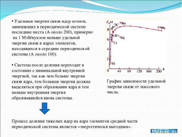 График зависимости удельной энергии связи от массового числа. Удельная энергия связи ядер атомов, занимающих в периодической системе последние места (А около 200), примерно на 1 МэВ/нуклон меньше удельной энергии связи в ядрах элементов, находящихся…