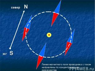 север N юг S Линии магнитного поля проводника с током направлены по концентричес