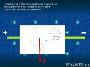 На проводник с электрическим током в магнитном поле действует сила, направление
