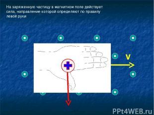 На заряженную частицу в магнитном поле действует сила, направление которой опред