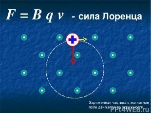 F = B q v - сила Лоренца Заряженная частица в магнитном поле движется по окружно