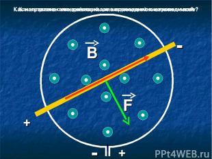 + - В + - F Как направлены линии магнитного поля, созданного витком с током? Как