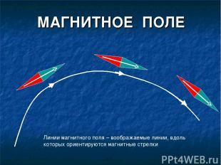 МАГНИТНОЕ ПОЛЕ Линии магнитного поля – воображаемые линии, вдоль которых ориенти