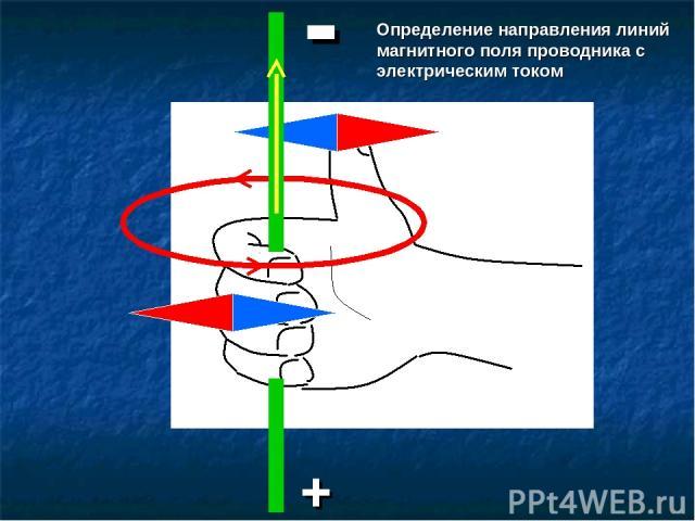 + - Определение направления линий магнитного поля проводника с электрическим током