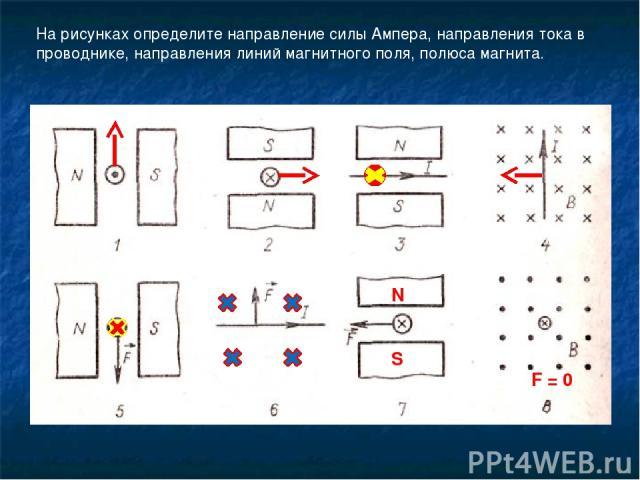 На рисунках определите направление силы Ампера, направления тока в проводнике, направления линий магнитного поля, полюса магнита. N S F = 0