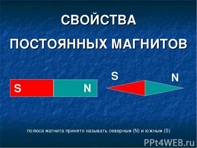 СВОЙСТВА ПОСТОЯННЫХ МАГНИТОВ полюса магнита принято называть северным (N) и южным (S) S S N N