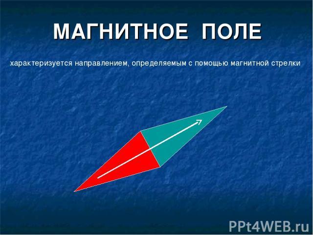 МАГНИТНОЕ ПОЛЕ характеризуется направлением, определяемым с помощью магнитной стрелки