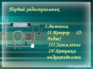 Первый радиоприемник I.Антенна. II.Когерер (О. Лодж) III.Заземление IV.Катушка и