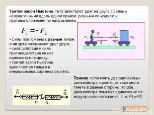 Третий закон Ньютона: тела действуют друг на друга с силами, направленными вдоль