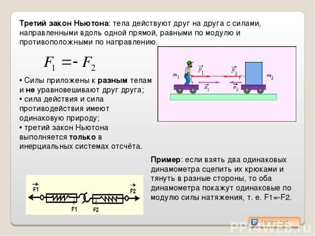 Третий закон Ньютона: тела действуют друг на друга с силами, направленными вдоль одной прямой, равными по модулю и противоположными по направлению. Силы приложены к разным телам и не уравновешивают друг друга; сила действия и сила противодействия им…