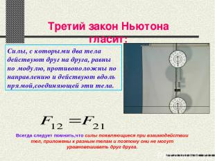 Третий закон Ньютона гласит: Всегда следует помнить,что силы появляющиеся при вз