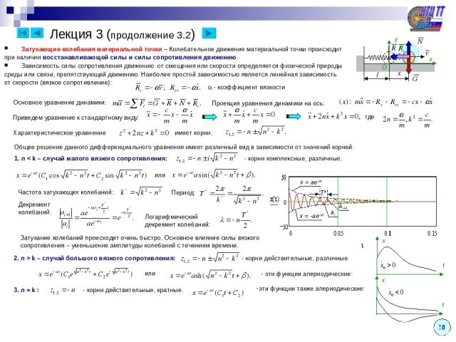 Лекция 3 (продолжение 3.2) 10 Затухающие колебания материальной точки – Колебательное движение материальной точки происходит при наличии восстанавливающей силы и силы сопротивления движению. Зависимость силы сопротивления движению от смещения или ск…