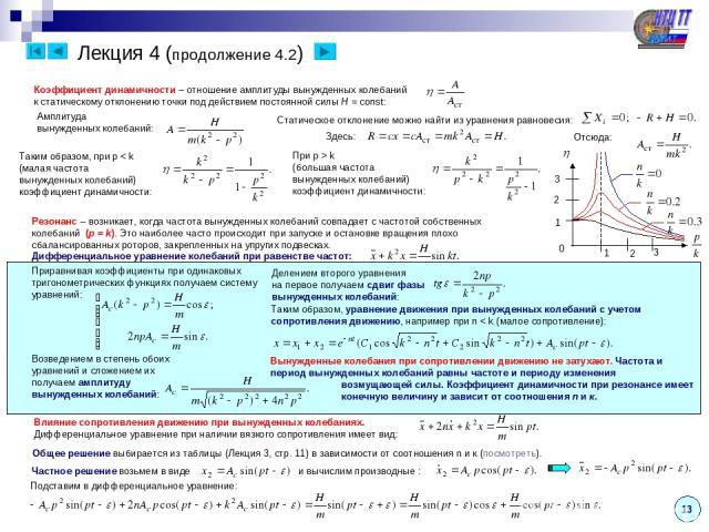 Лекция 4 (продолжение 4.2) 13 Коэффициент динамичности – отношение амплитуды вынужденных колебаний к статическому отклонению точки под действием постоянной силы H = const: Амплитуда вынужденных колебаний: Статическое отклонение можно найти из уравне…