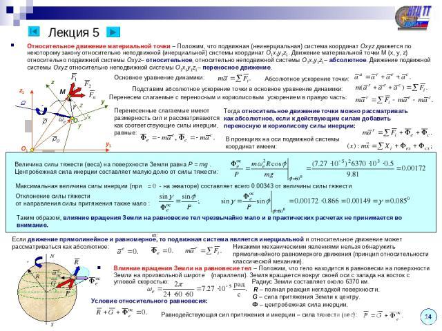 Лекция 5 Относительное движение материальной точки – Положим, что подвижная (неинерциальная) система координат Oxyz движется по некоторому закону относительно неподвижной (инерциальной) системы координат O1x1y1z1. Движение материальной точки M (x, y…