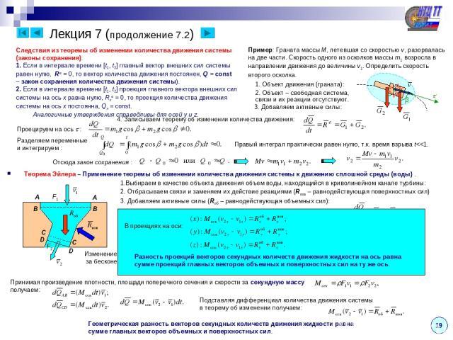 Лекция 7 (продолжение 7.2) Теорема Эйлера – Применение теоремы об изменении количества движения системы к движению сплошной среды (воды) . 1.Выбираем в качестве объекта движения объем воды, находящийся в криволинейном канале турбины: 2. Отбрасываем …