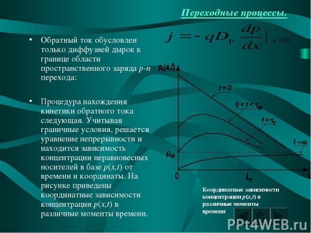 Переходные процессы. Обратный ток обусловлен только диффузией дырок к границе области пространственного заряда p-n перехода: Процедура нахождения кинетики обратного тока следующая. Учитывая граничные условия, решается уравнение непрерывности и наход…