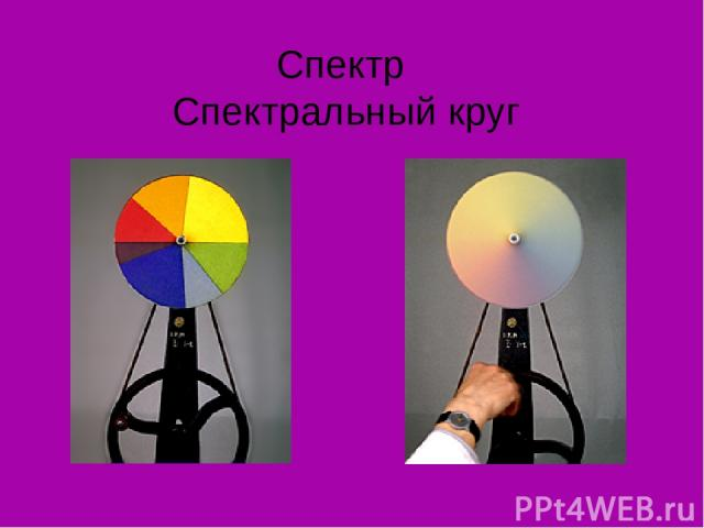 Спектр Спектральный круг