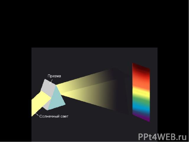 С П Е К Т Р spectrum (лат.) - вúдение.