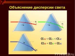 * Опыт И. Ньютона Объяснение дисперсии света