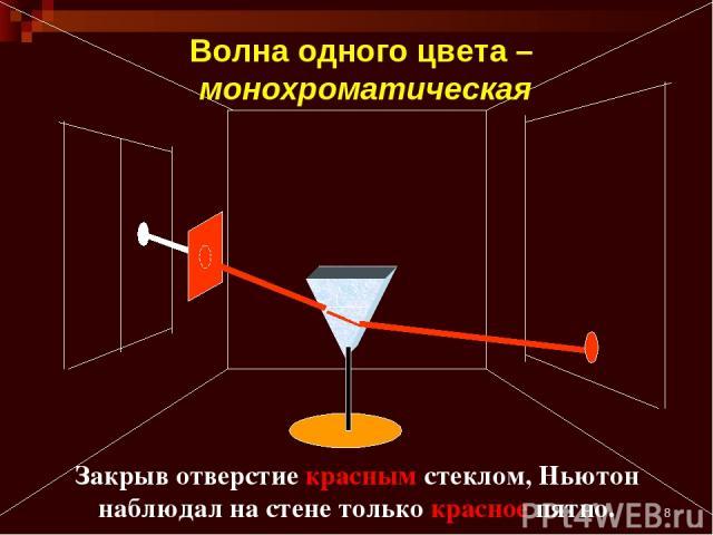 * Закрыв отверстие красным стеклом, Ньютон наблюдал на стене только красное пятно. Волна одного цвета – монохроматическая