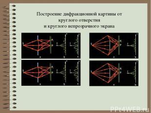Построение дифракционной картины от круглого отверстия и круглого непрозрачного