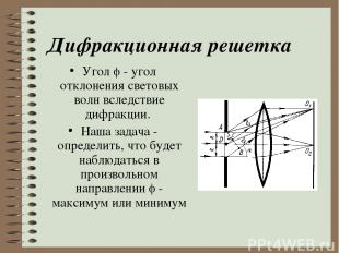 Дифракционная решетка Угол - угол отклонения световых волн вследствие дифракции.