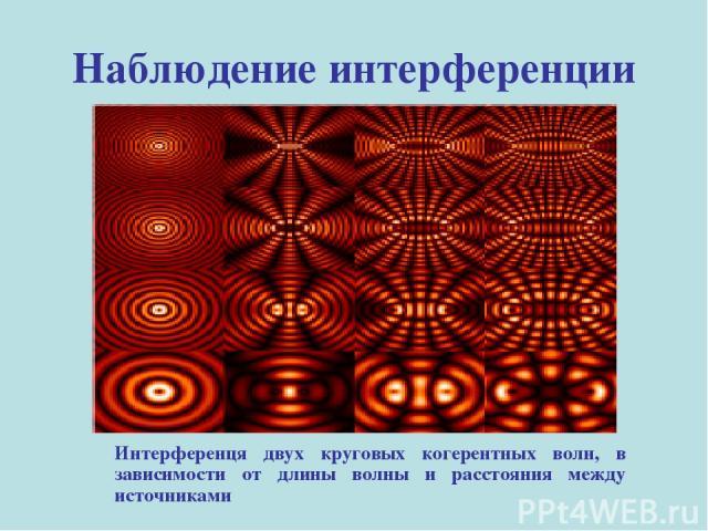 Наблюдение интерференции Интерференця двух круговых когерентных волн, в зависимости от длины волны и расстояния между источниками