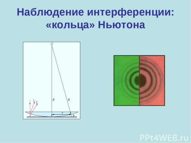 Наблюдение интерференции: «кольца» Ньютона