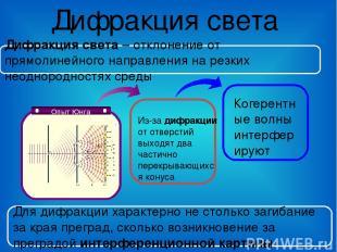 Дифракция света Из-за дифракции от отверстий выходят два частично перекрывающихс