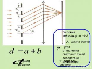 Условие max: - длина волны - угол отклонения световых лучей вследствие дифракции