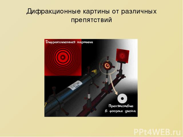 Дифракционные картины от различных препятствий