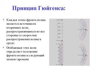 Принцип Гюйгенса: Каждая точка фронта волны является источником вторичных волн,