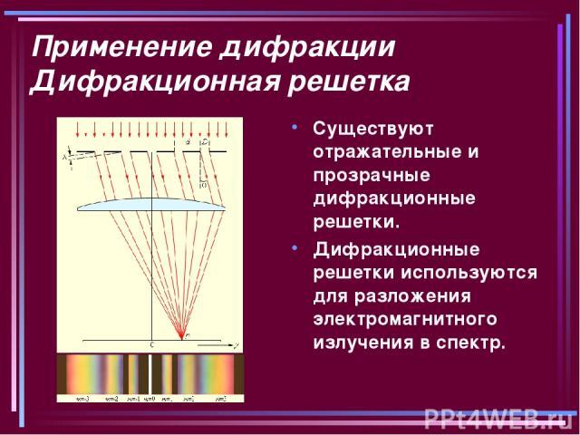 Применение дифракции Дифракционная решетка Существуют отражательные и прозрачные дифракционные решетки. Дифракционные решетки используются для разложения электромагнитного излучения в спектр.