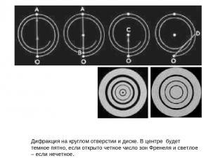 Дифракция на круглом отверстии и диске. В центре будет темное пятно, если открыт