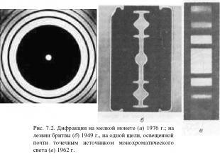 Рис. 7.2. Дифракция на мелкой монете (а) 1976 г.; на лезвии бритвы (б) 1949 г.,