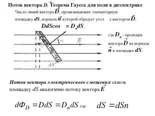 Число линий вектора D, пронизывающих элементарную площадку dS, нормаль п которой