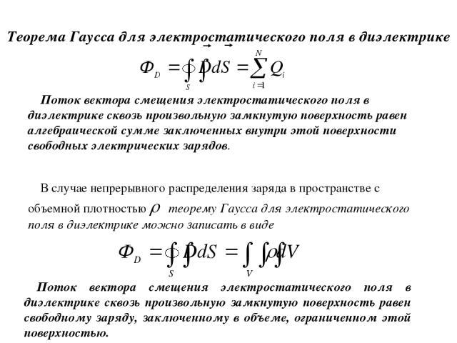 Теорема Гаусса для электростатического поля в диэлектрике Поток вектора смещения электростатического поля в диэлектрике сквозь произвольную замкнутую поверхность равен алгебраической сумме заключенных внутри этой поверхности свободных электрических …