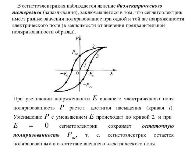 В сегнетоэлектриках наблюдается явление диэлектрического гистерезиса (запаздывания), заключающегося в том, что сегнетоэлектрик имеет разные значения поляризованное при одной и той же напряженности электрического поля (в зависимости от значения предв…