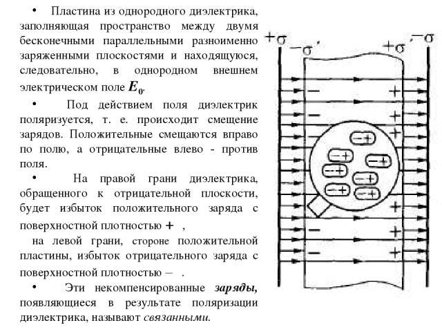 Пластина из однородного диэлектрика, заполняющая пространство между двумя бесконечными параллельными разноименно заряженными плоскостями и находящуюся, следовательно, в однородном внешнем электрическом поле Е0. Под действием поля диэлектрик поляризу…
