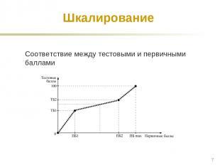 Шкалирование Соответствие между тестовыми и первичными баллами *