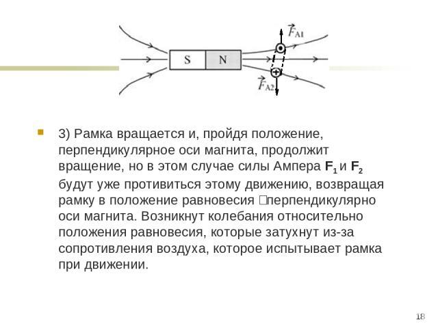3) Рамка вращается и, пройдя положение, перпендикулярное оси магнита, продолжит вращение, но в этом случае силы Ампера F1 и F2 будут уже противиться этому движению, возвращая рамку в положение равновесия ‑ перпендикулярно оси магнита. Возникнут коле…