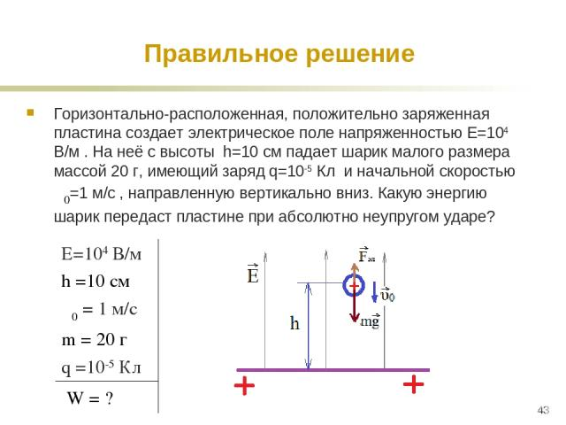 Правильное решение Горизонтально-расположенная, положительно заряженная пластина создает электрическое поле напряженностью Е=104 В/м . На неё с высоты h=10 см падает шарик малого размера массой 20 г, имеющий заряд q=10-5 Кл и начальной скоростью υ0=…