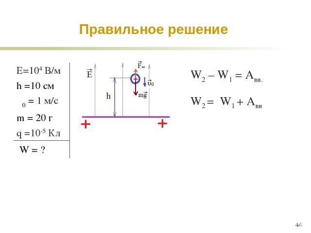 * W2 – W1 = Aвн. W2 = W1 + Aвн Правильное решение Е=104 В/м h =10 см υ0 = 1 м/c m = 20 г q =10-5 Кл W = ?