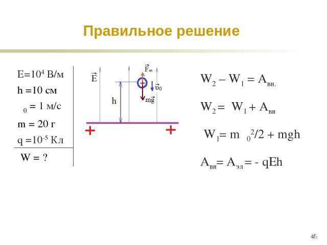 * W2 – W1 = Aвн. W2 = W1 + Aвн W1= mυ02/2 + mgh Aвн= Aэл = - qEh Правильное решение Е=104 В/м h =10 см υ0 = 1 м/c m = 20 г q =10-5 Кл W = ?