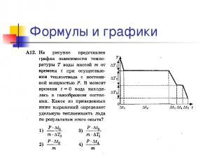 Формулы и графики