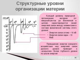 Фундаментальные взаимодействия Гравитационное Электромагнитное Слабое Сильное Гр