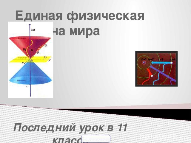 Единая физическая картина мира Последний урок в 11 классе 5klass.net